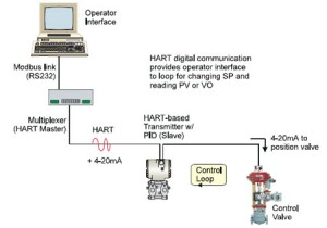 Hart_eng-fig4