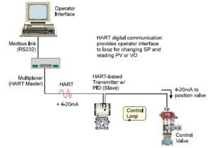 Hart_eng-fig4