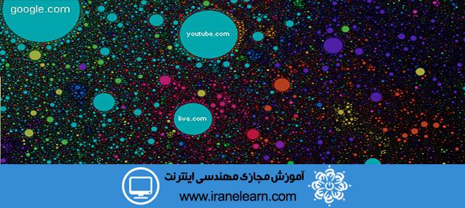 دوره آموزشی مهندسی اینترنت