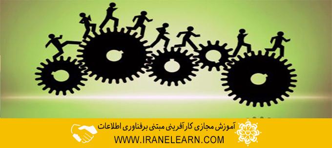 دوره آموزشی کارآفرینی مبتنی بر فن آوری اطلاعات