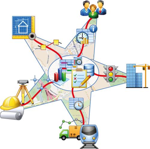 مدیریت شهری-شهرسازی