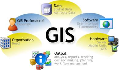 معرفی نرم افزار GIS